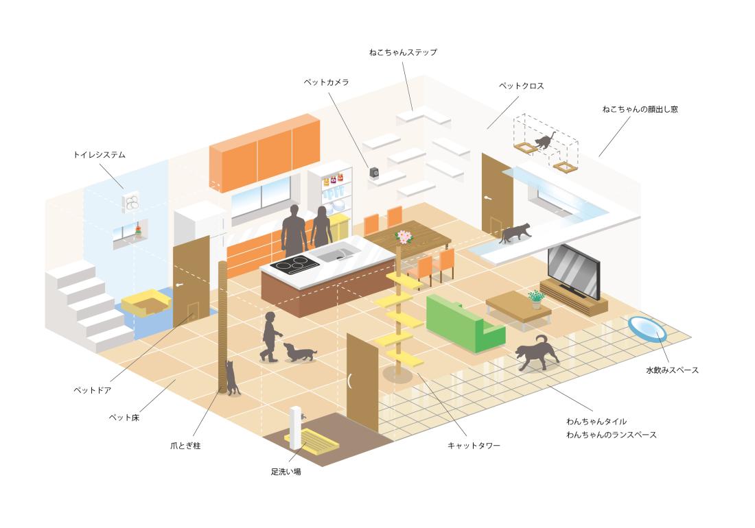 ペット共生住宅内部イメージ